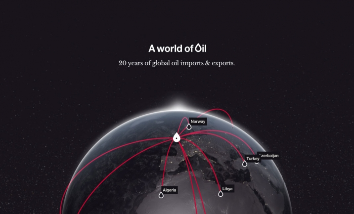 World of Oil website