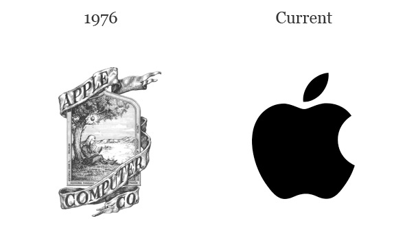 Then & Now: 30 Big Brands 1st and Current Logos