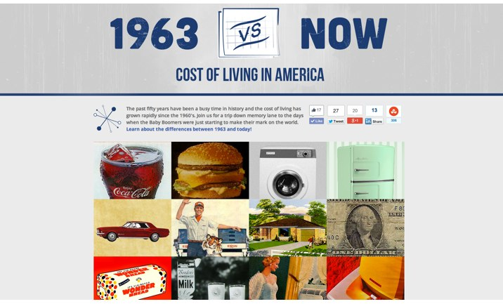 1963 vs. Today website