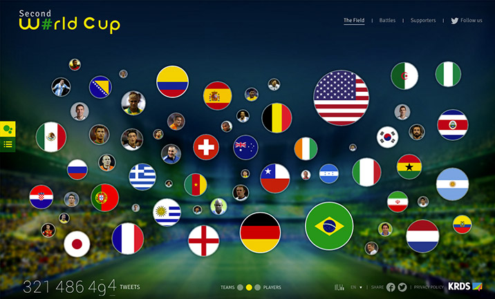 Second World Cup website