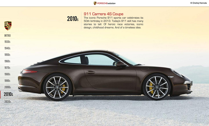 PORSCHEvolution website