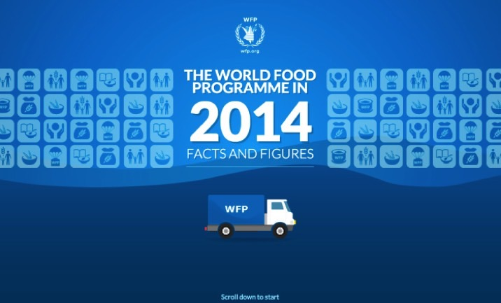 WFP Annual Report 2014 website
