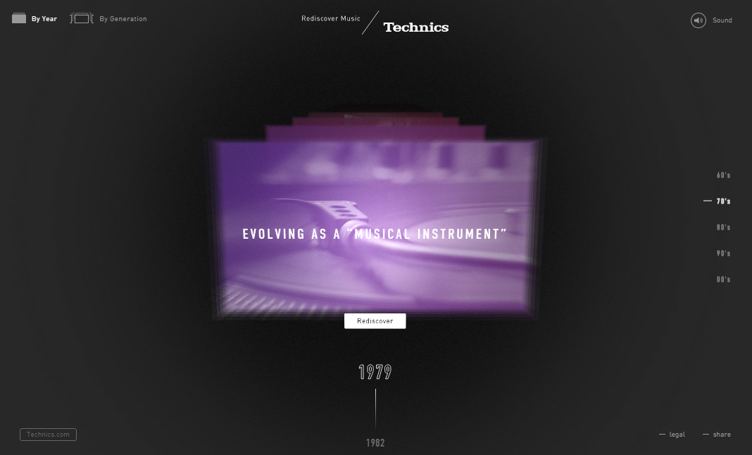 Technics 50th Anniversary website
