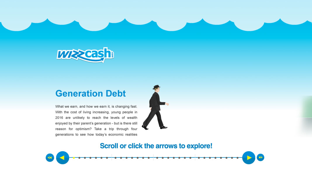 Generation Debt website