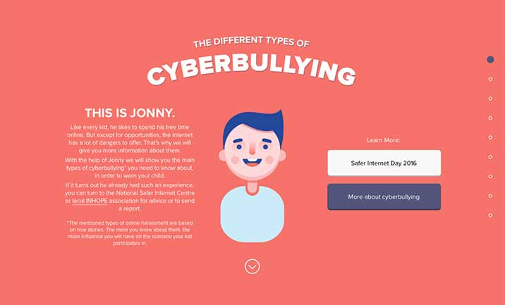 Guide To The Types Of Cyberbully website