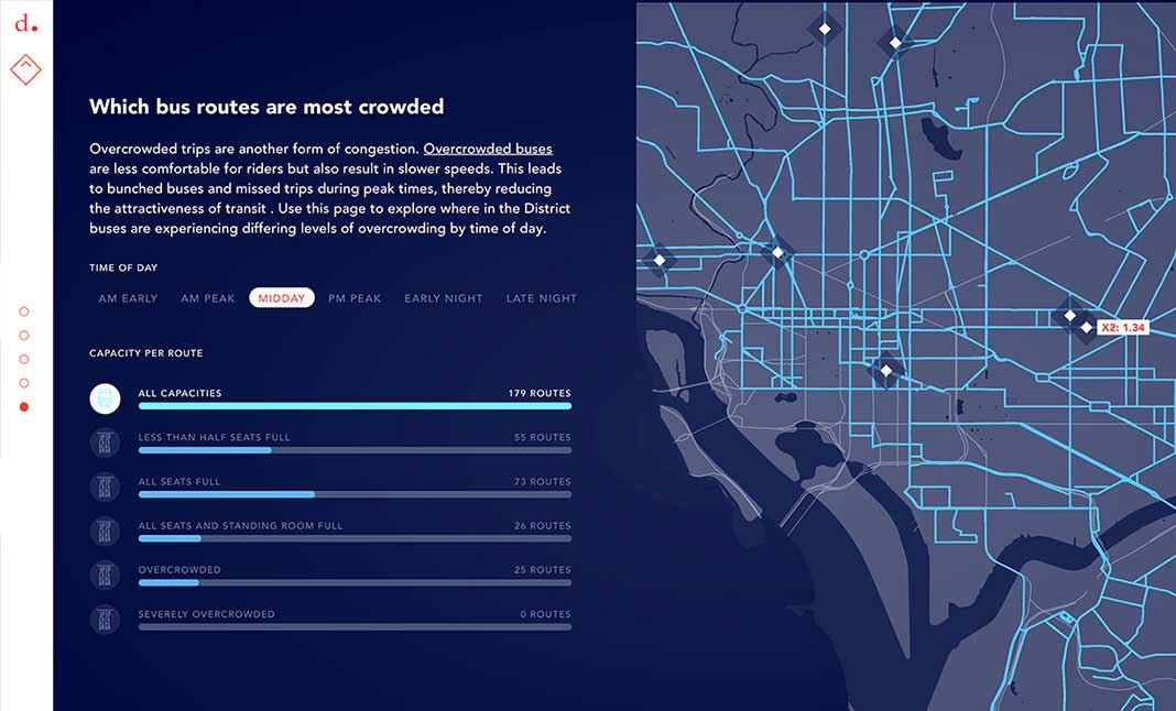 District Mobility screenshot 2
