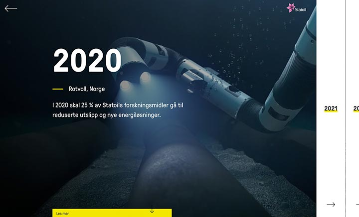 2030.statoil website