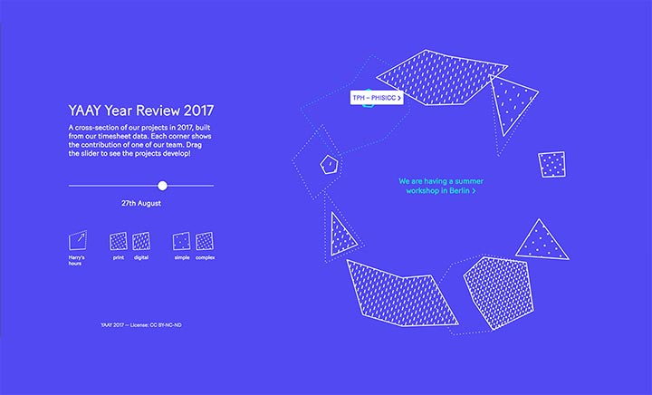 YAAY Year Review 2017 website