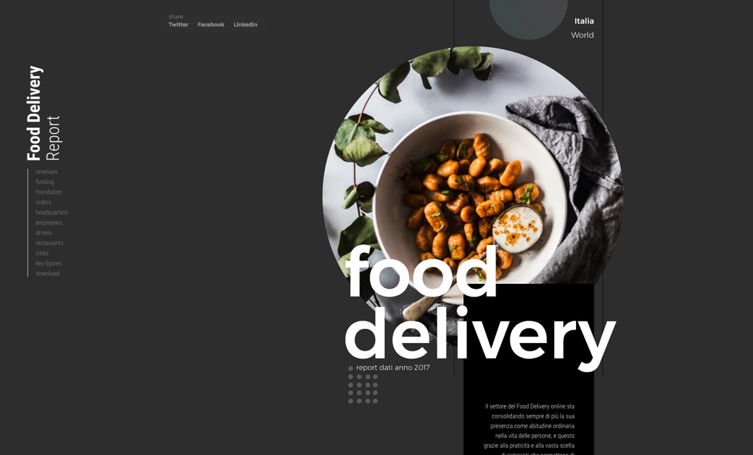 FoodDelivery.Report website