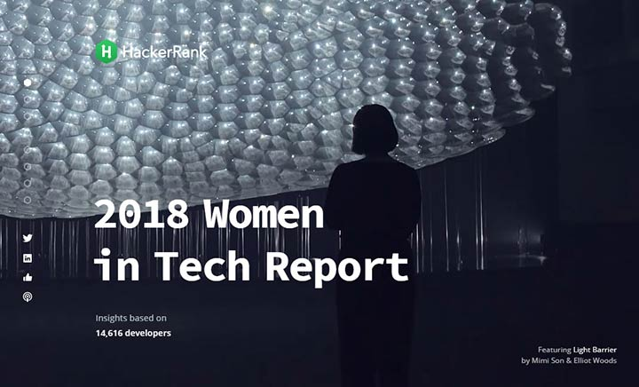 HackerRank's 2018 Women in Tech