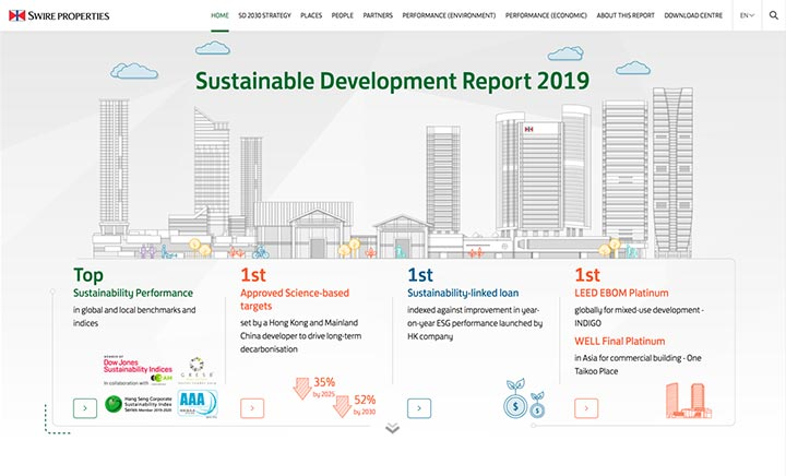Swire Properties Sustainability